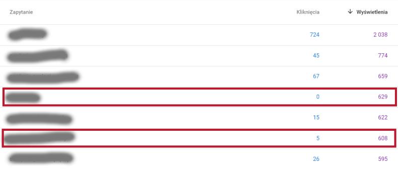 Szybka optymalizacja, Google Search Console