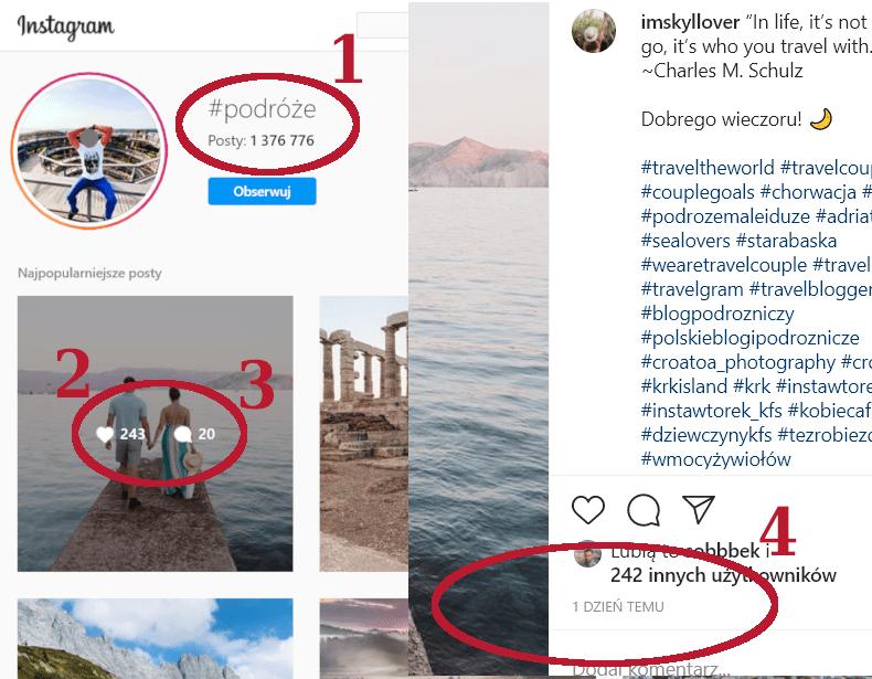 Hashtagi, Instagram